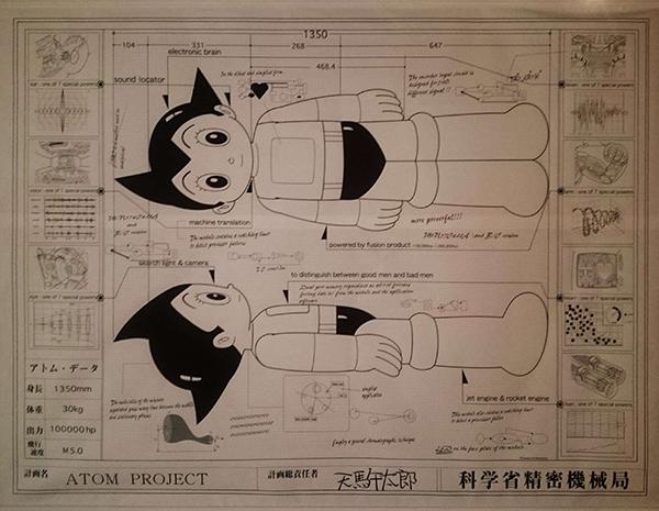 Planche d'indication pour l'animation d'Astro Boy