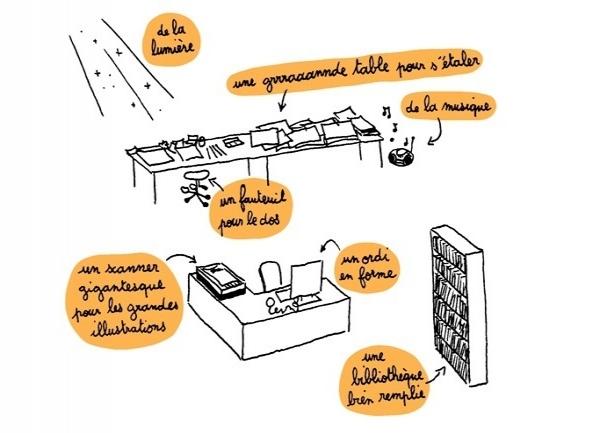 Lucie Maillot nous a livré les ingrédients d'un atelier idéal. Avant de composer le votre, rendez-vous sur son blog !
