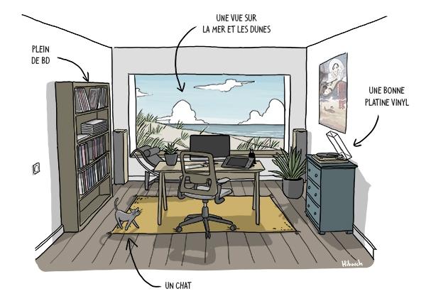 Avant de visiter Hibouch dans son atelier rêvé, rendez-vous sur son blog !